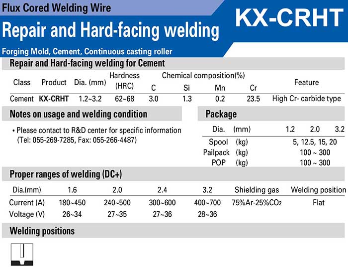 KX-CRHT