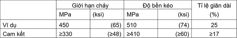 Cơ tính que hàn KV-19